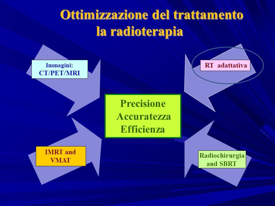 Ottimizzazione del trattamento la radioterapia