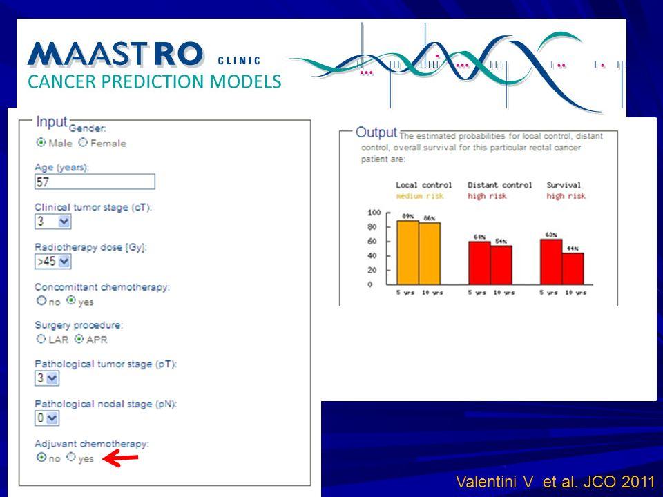 Valentini V et al. JCO 2011