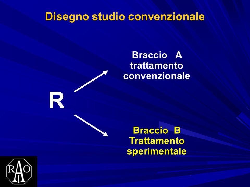 R Disegno studio convenzionale Braccio A trattamento convenzionale
