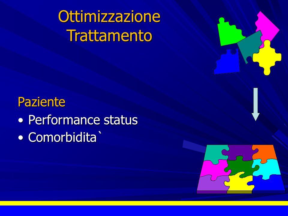 Ottimizzazione Trattamento Paziente Performance status Comorbidita`