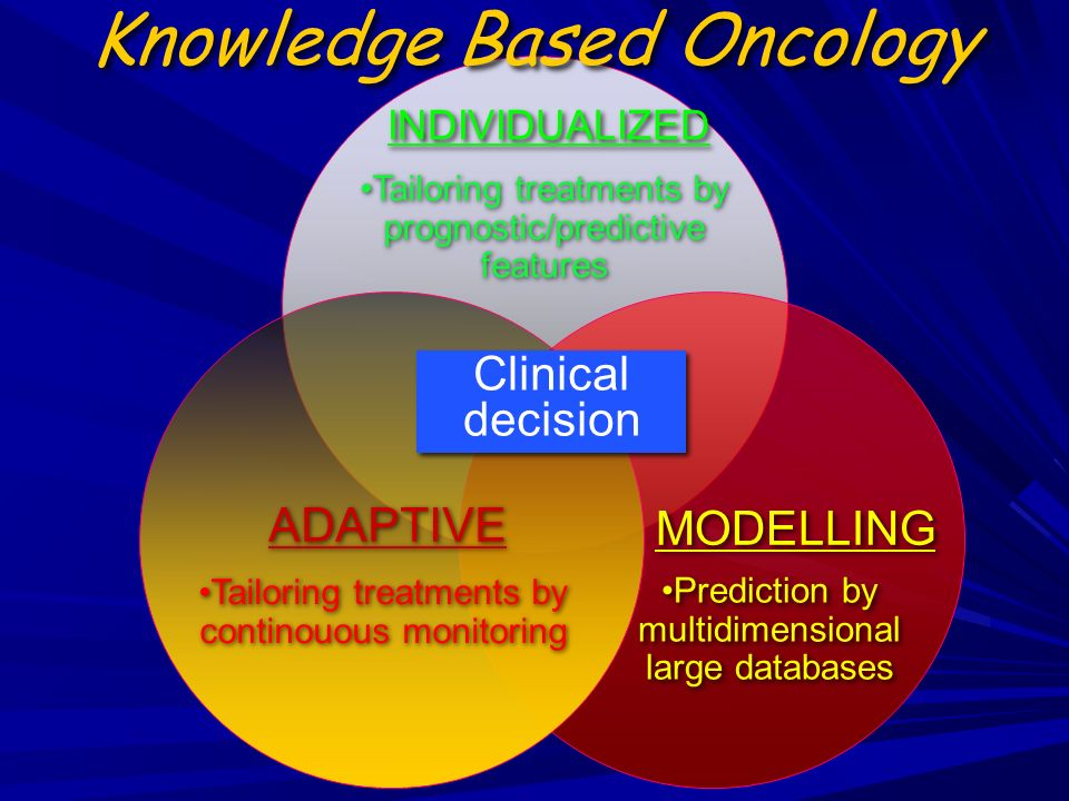 Knowledge Based Oncology