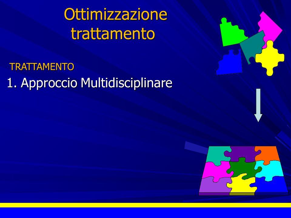 Ottimizzazione trattamento TRATTAMENTO Approccio Multidisciplinare