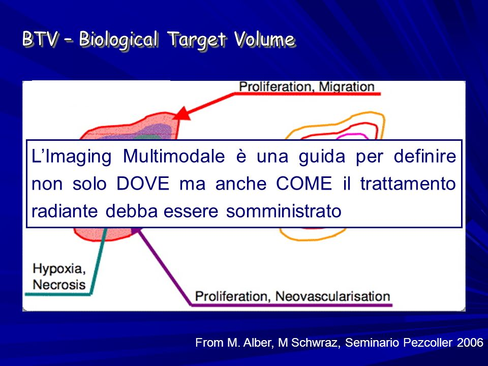 BTV – Biological Target Volume