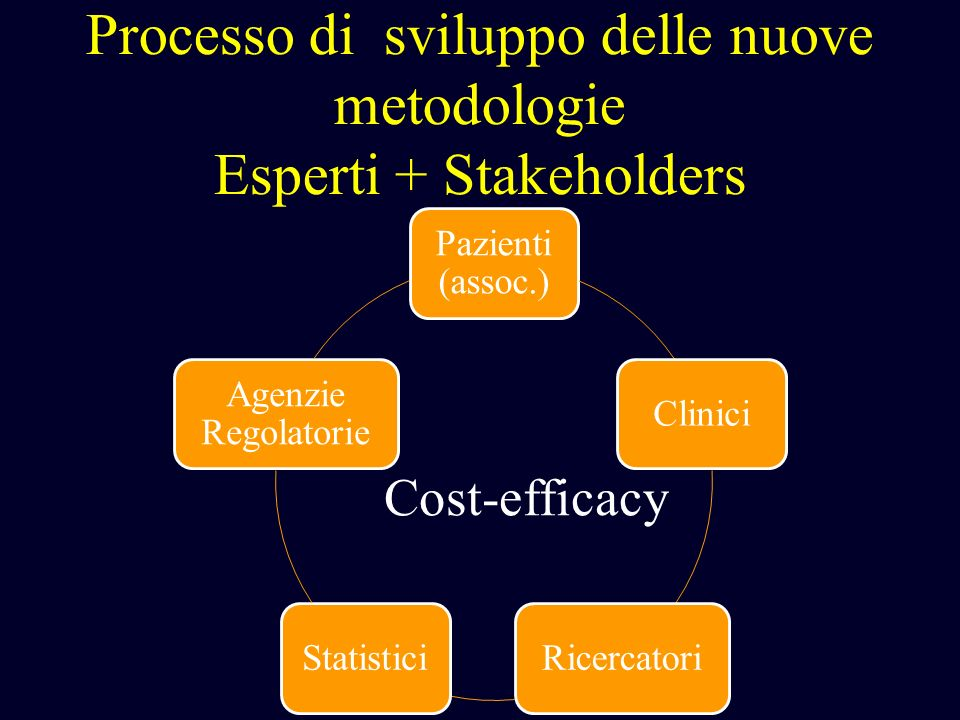 Processo di sviluppo delle nuove metodologie Esperti + Stakeholders