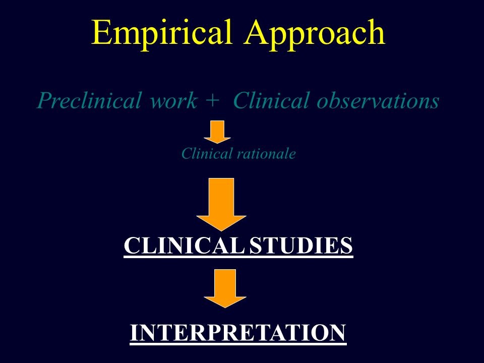 Preclinical work + Clinical observations