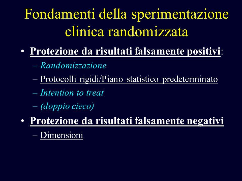Fondamenti della sperimentazione clinica randomizzata