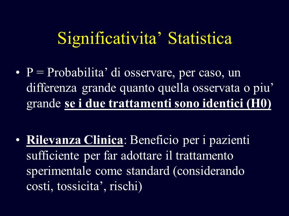 Significativita' Statistica