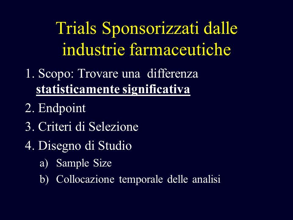 Trials Sponsorizzati dalle industrie farmaceutiche