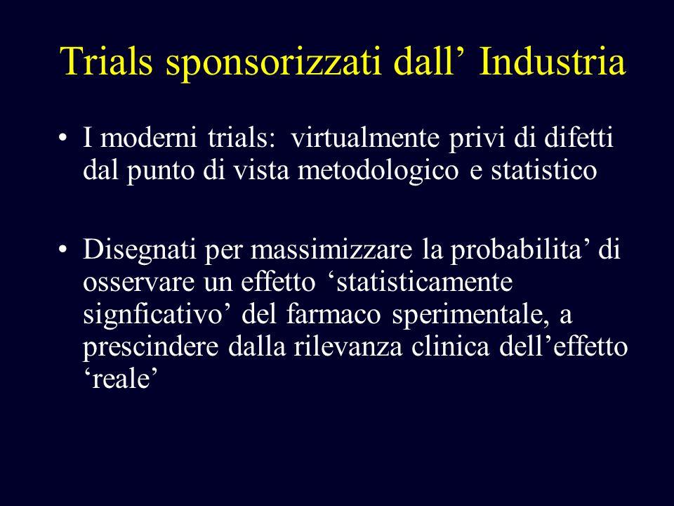 Trials sponsorizzati dall' Industria