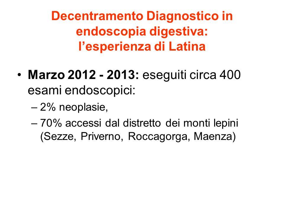 Marzo 2012 - 2013: eseguiti circa 400 esami endoscopici: