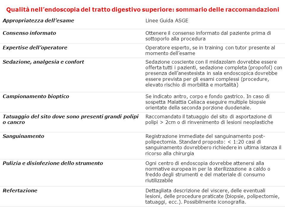 Qualità nell'endoscopia del tratto digestivo superiore: sommario delle raccomandazioni