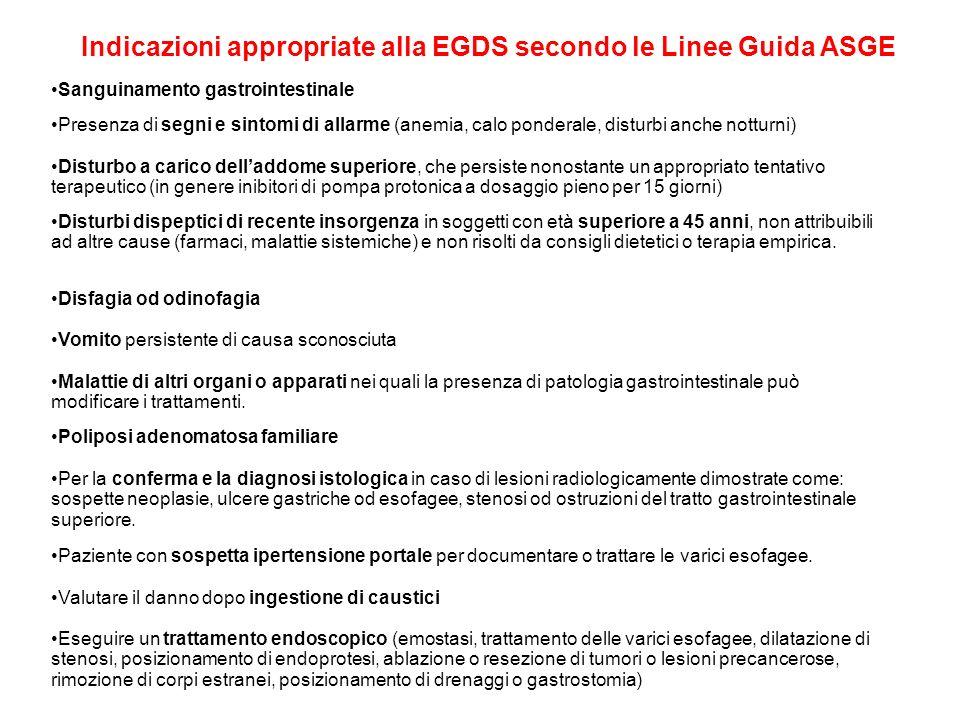 Indicazioni appropriate alla EGDS secondo le Linee Guida ASGE