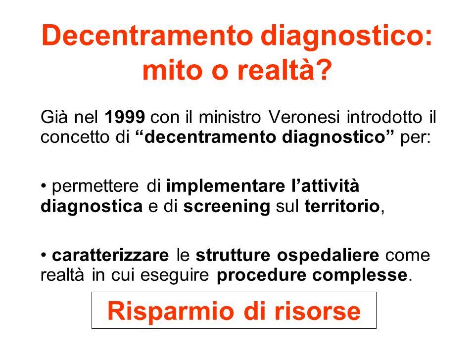 Decentramento diagnostico: mito o realtà