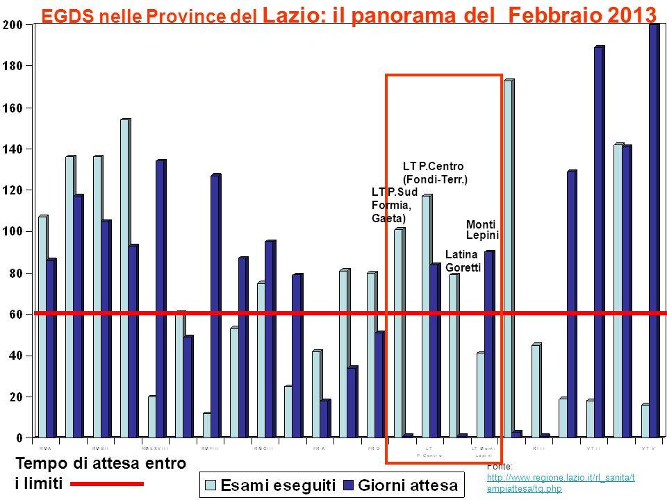 EGDS nelle Province del Lazio: il panorama del Febbraio 2013