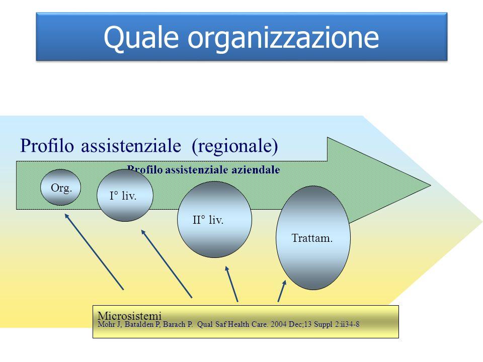 Quale organizzazione Profilo assistenziale (regionale)