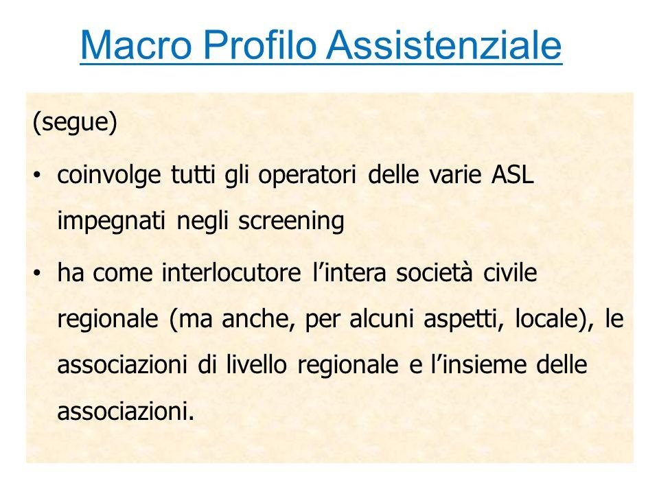 Macro Profilo Assistenziale