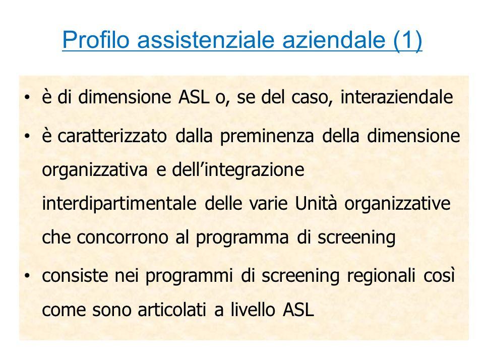 Profilo assistenziale aziendale (1)