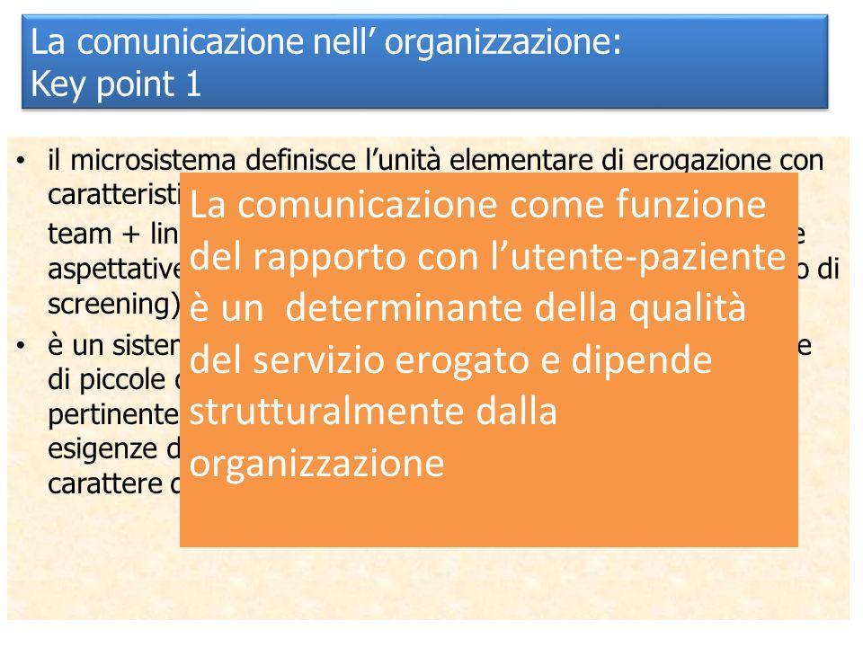 La comunicazione nell' organizzazione: Key point 1