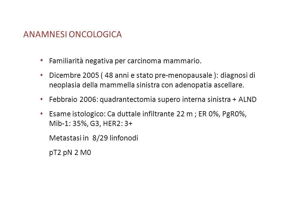 ANAMNESI ONCOLOGICA Familiarità negativa per carcinoma mammario.