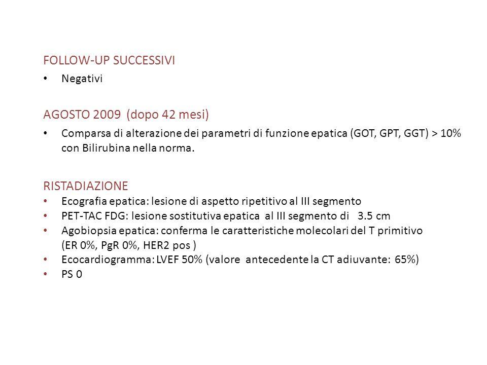 FOLLOW-UP SUCCESSIVI AGOSTO 2009 (dopo 42 mesi) RISTADIAZIONE Negativi