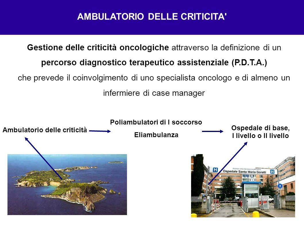 AMBULATORIO DELLE CRITICITA