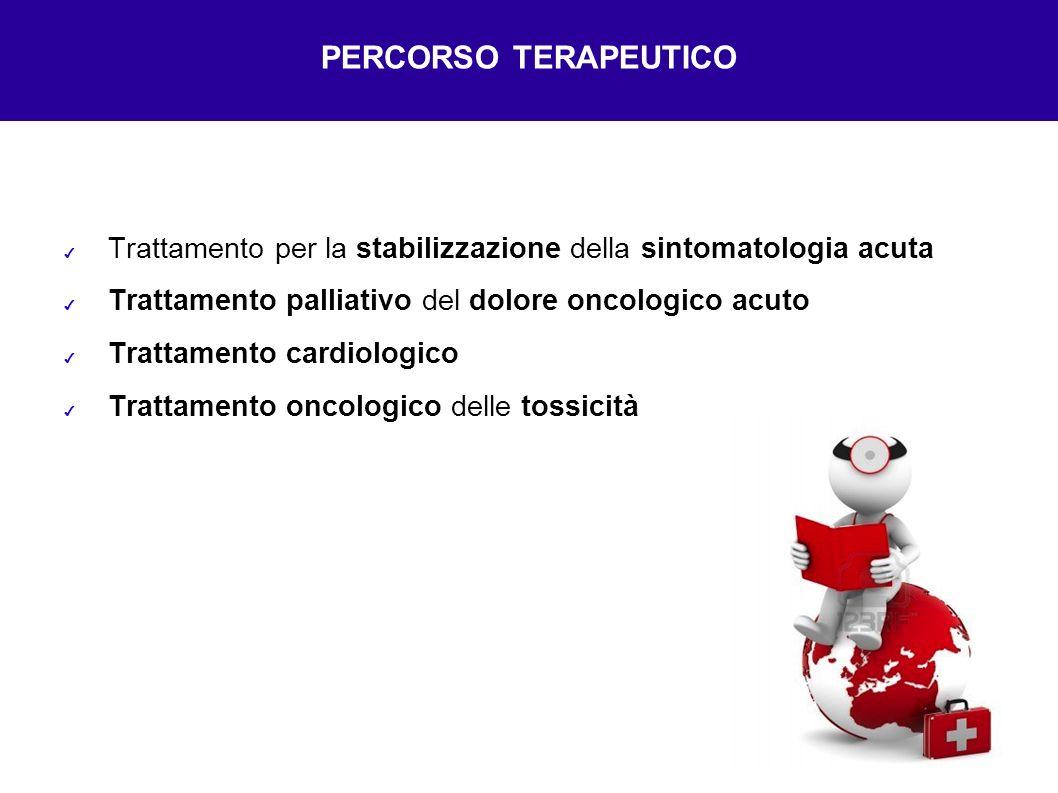 PERCORSO TERAPEUTICO Trattamento per la stabilizzazione della sintomatologia acuta. Trattamento palliativo del dolore oncologico acuto.