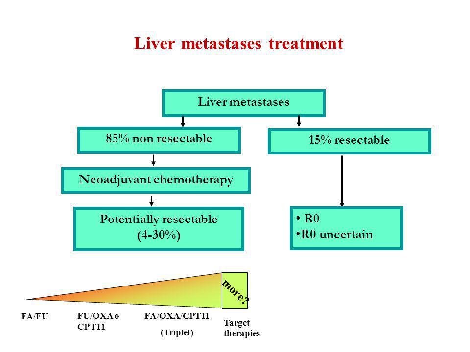 Liver metastases treatment