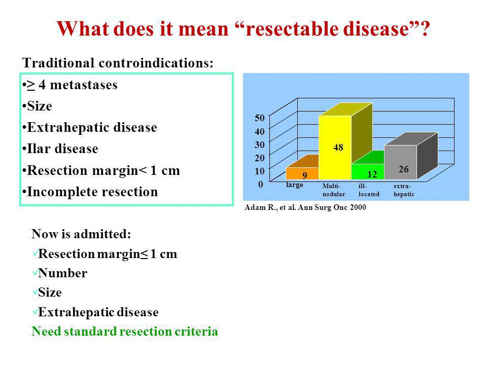 What does it mean resectable disease
