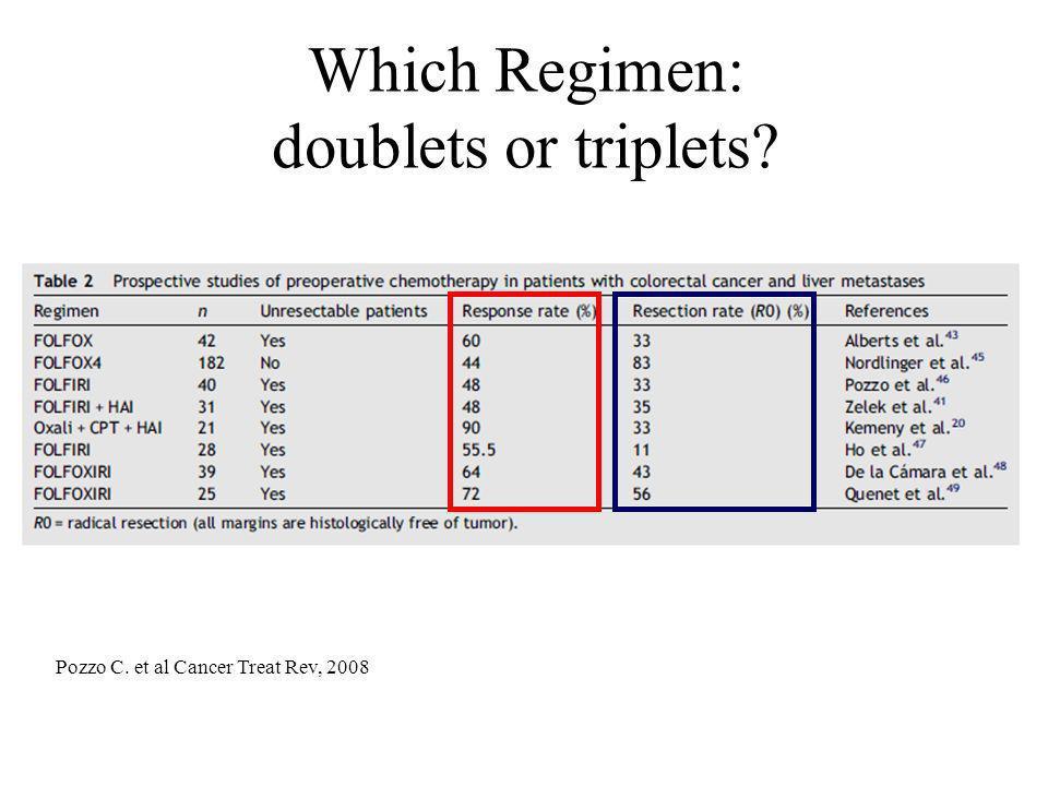 Which Regimen: doublets or triplets