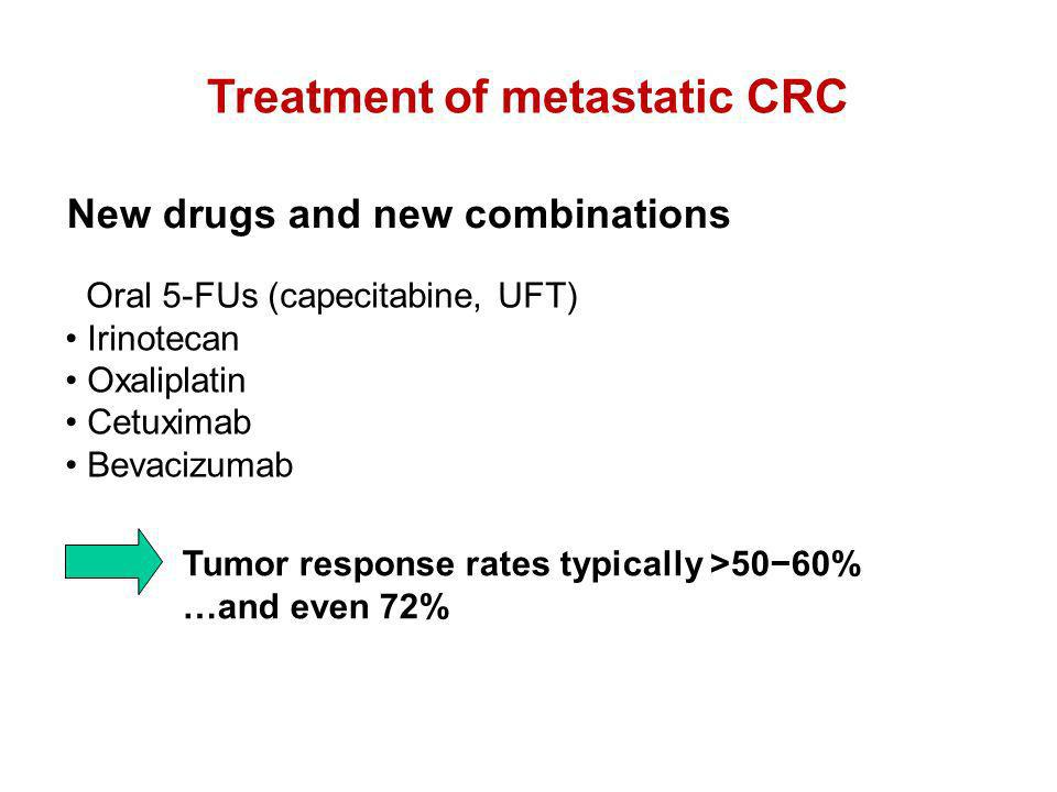 Treatment of metastatic CRC New drugs and new combinations