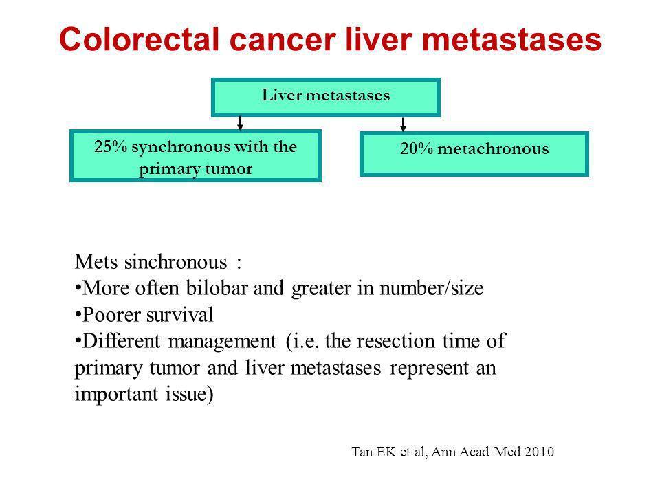 Colorectal cancer liver metastases