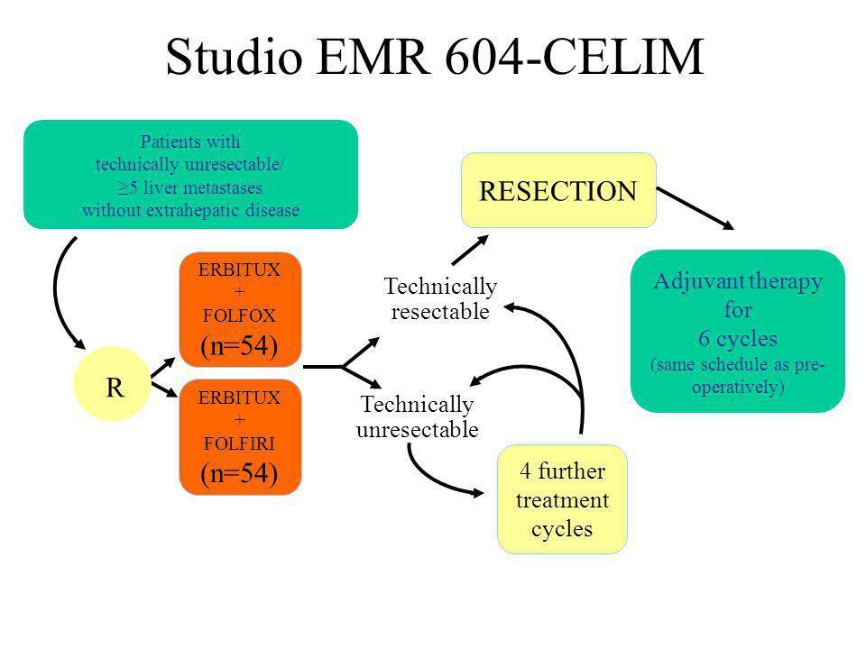 Studio EMR 604-CELIM RESECTION (n=54) R (n=54)