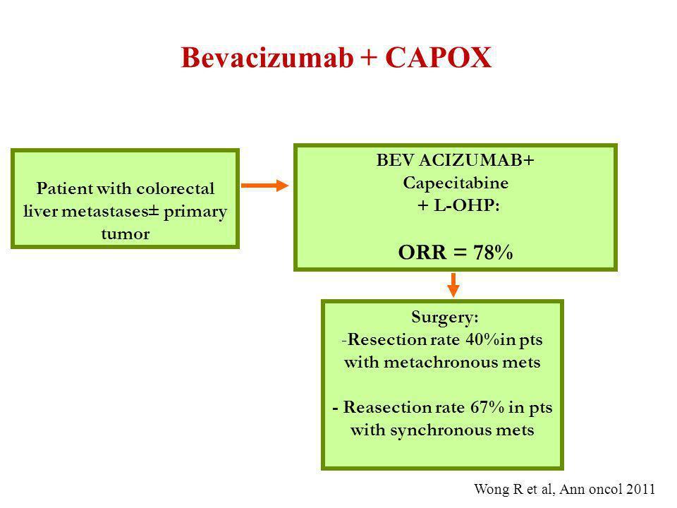 Bevacizumab + CAPOX ORR = 78% BEV ACIZUMAB+ Capecitabine