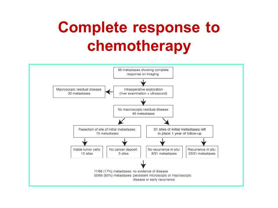 Complete response to chemotherapy