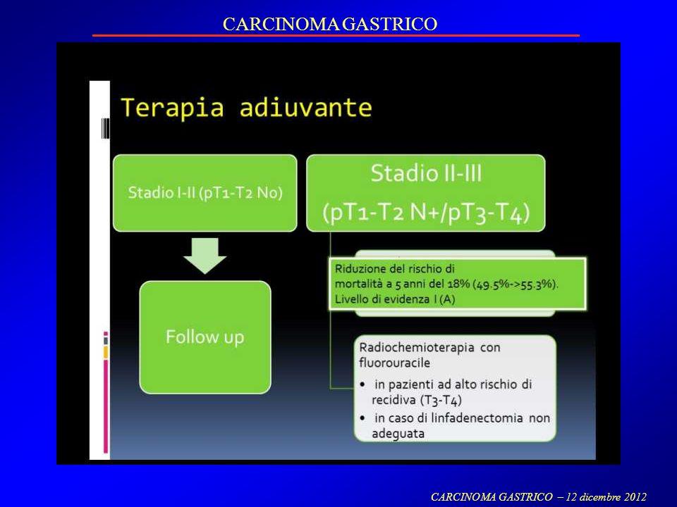 CARCINOMA GASTRICO CARCINOMA GASTRICO – 12 dicembre 2012