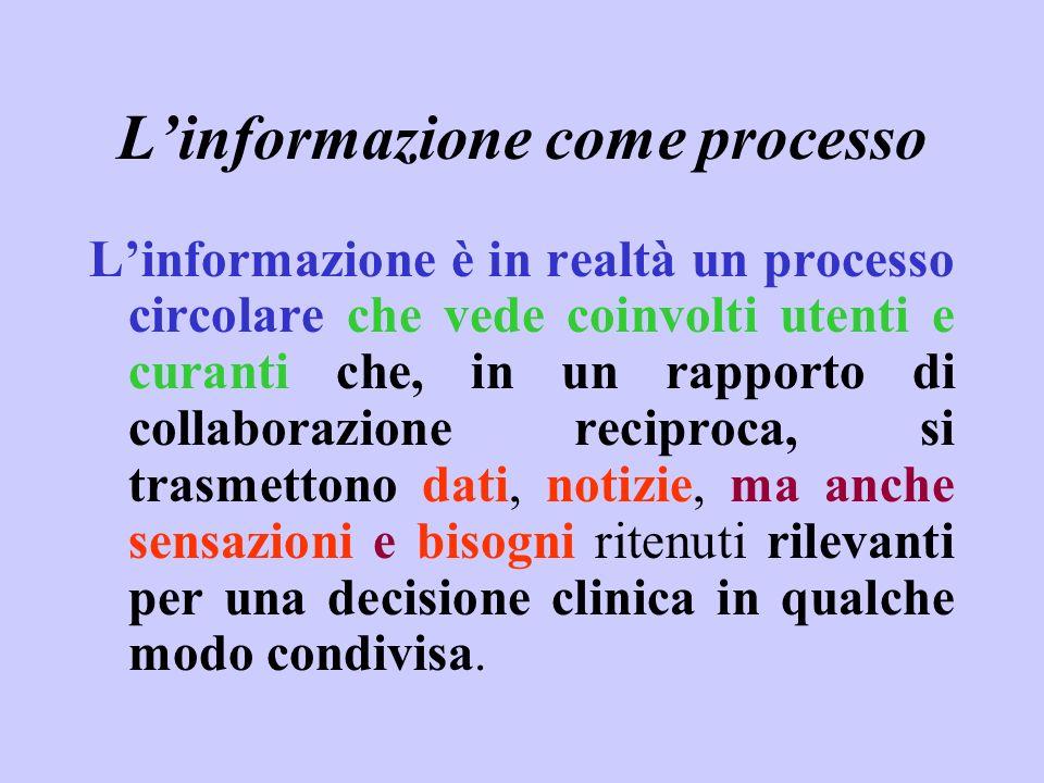 L'informazione come processo