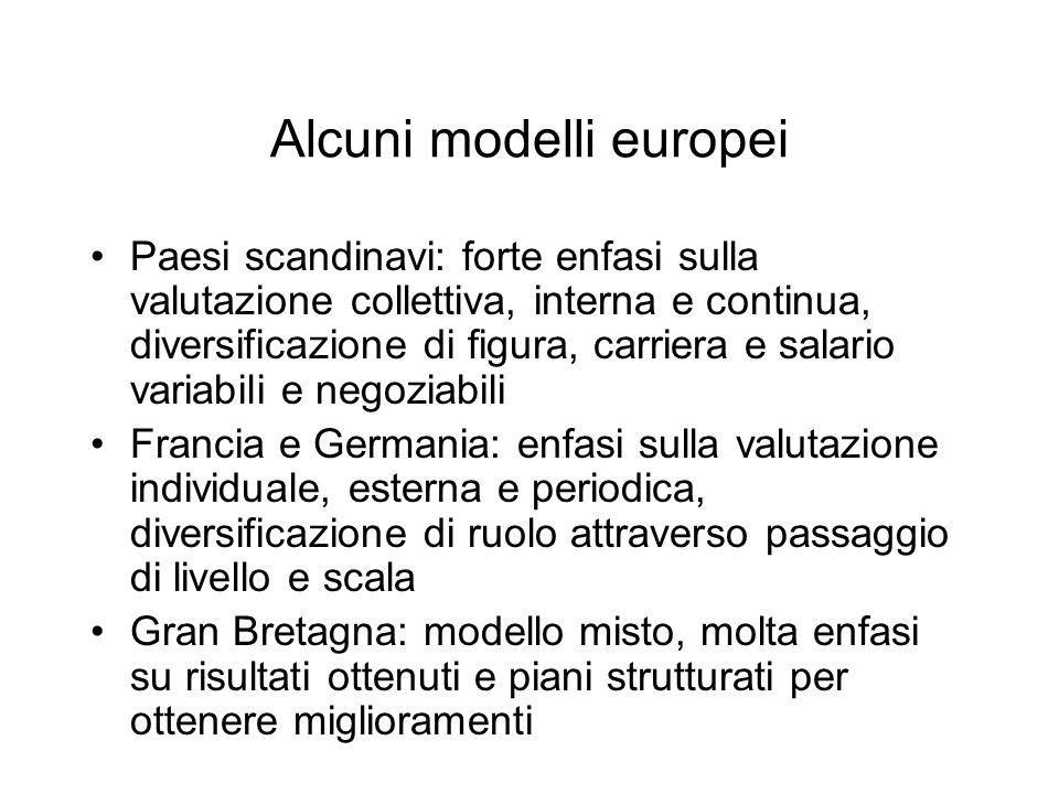 Alcuni modelli europei