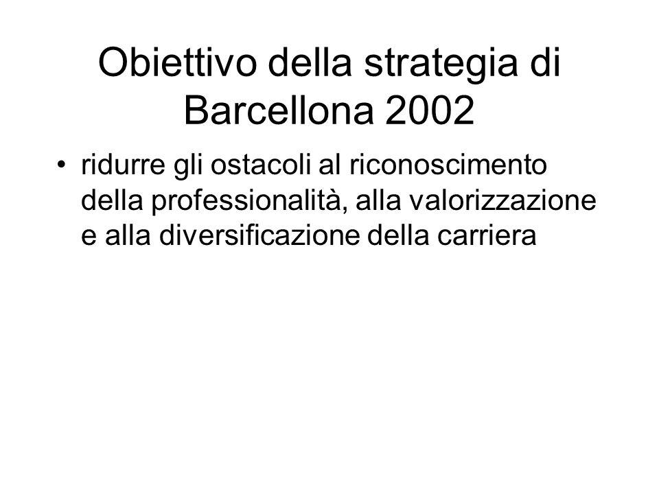 Obiettivo della strategia di Barcellona 2002