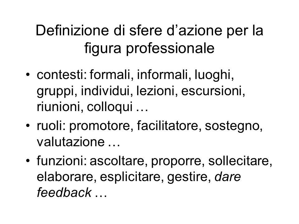 Definizione di sfere d'azione per la figura professionale