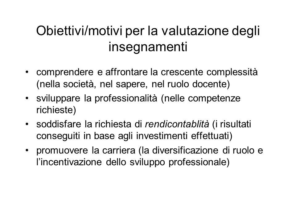 Obiettivi/motivi per la valutazione degli insegnamenti