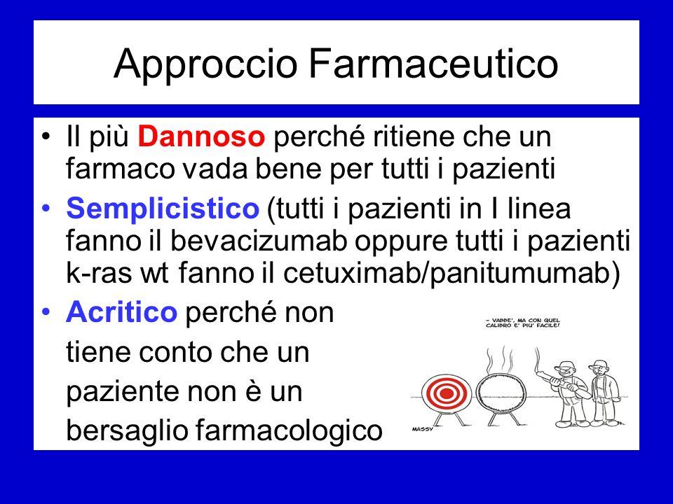 Approccio Farmaceutico