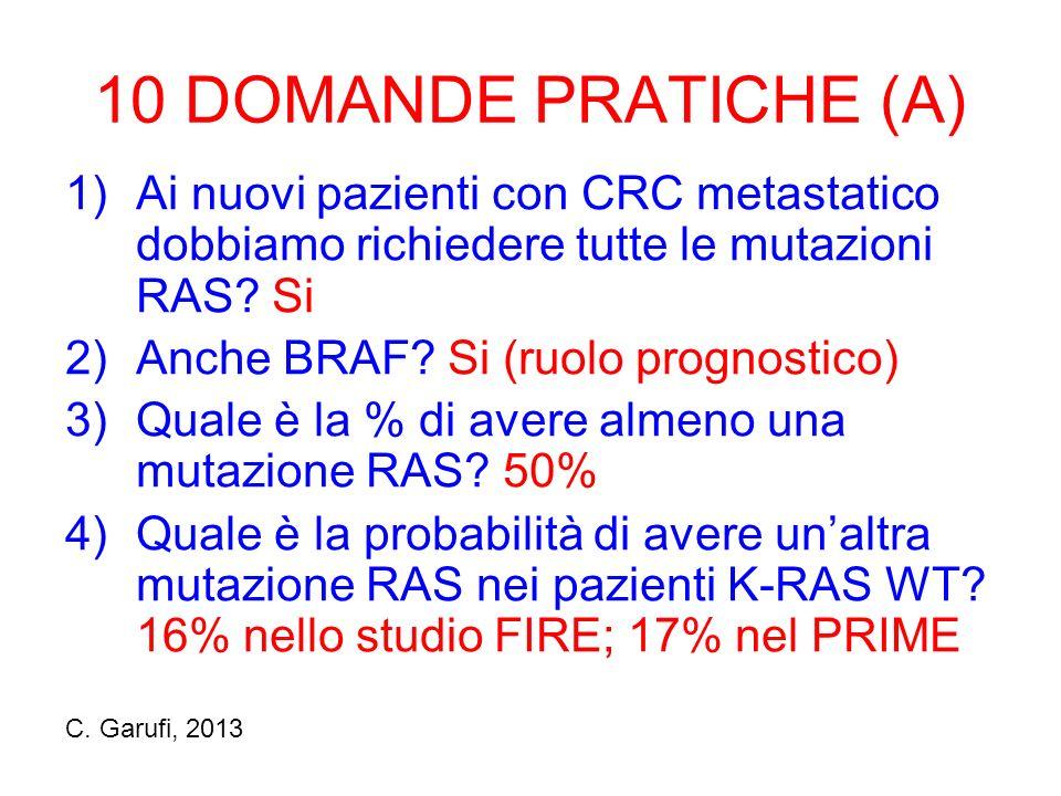 10 DOMANDE PRATICHE (A) Ai nuovi pazienti con CRC metastatico dobbiamo richiedere tutte le mutazioni RAS Si.