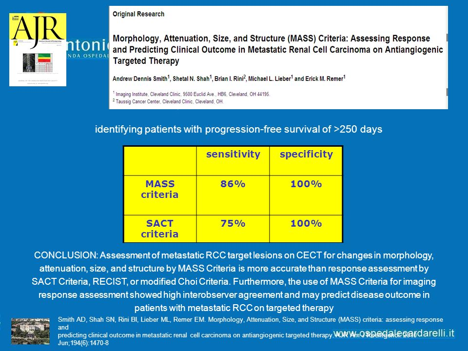 identifying patients with progression-free survival of >250 days