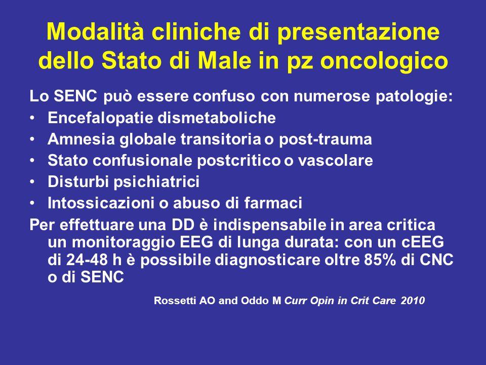 Modalità cliniche di presentazione dello Stato di Male in pz oncologico