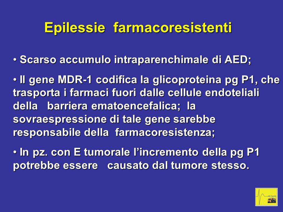 Epilessie farmacoresistenti