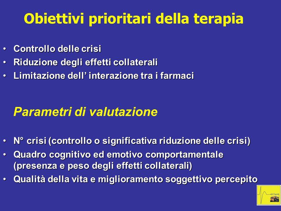 Obiettivi prioritari della terapia