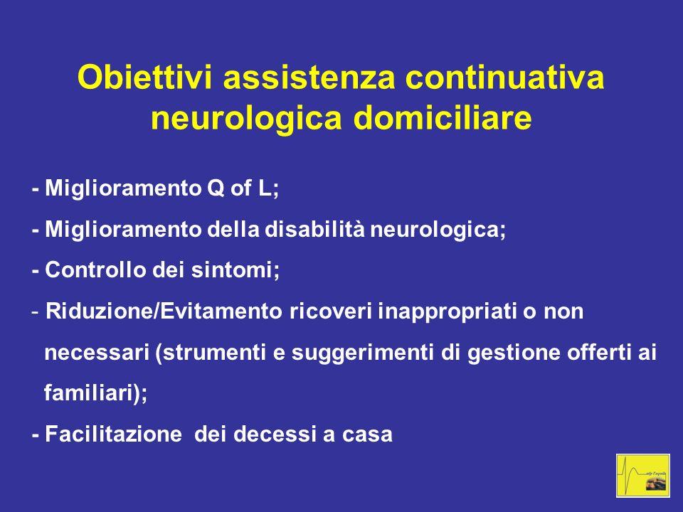 Obiettivi assistenza continuativa neurologica domiciliare