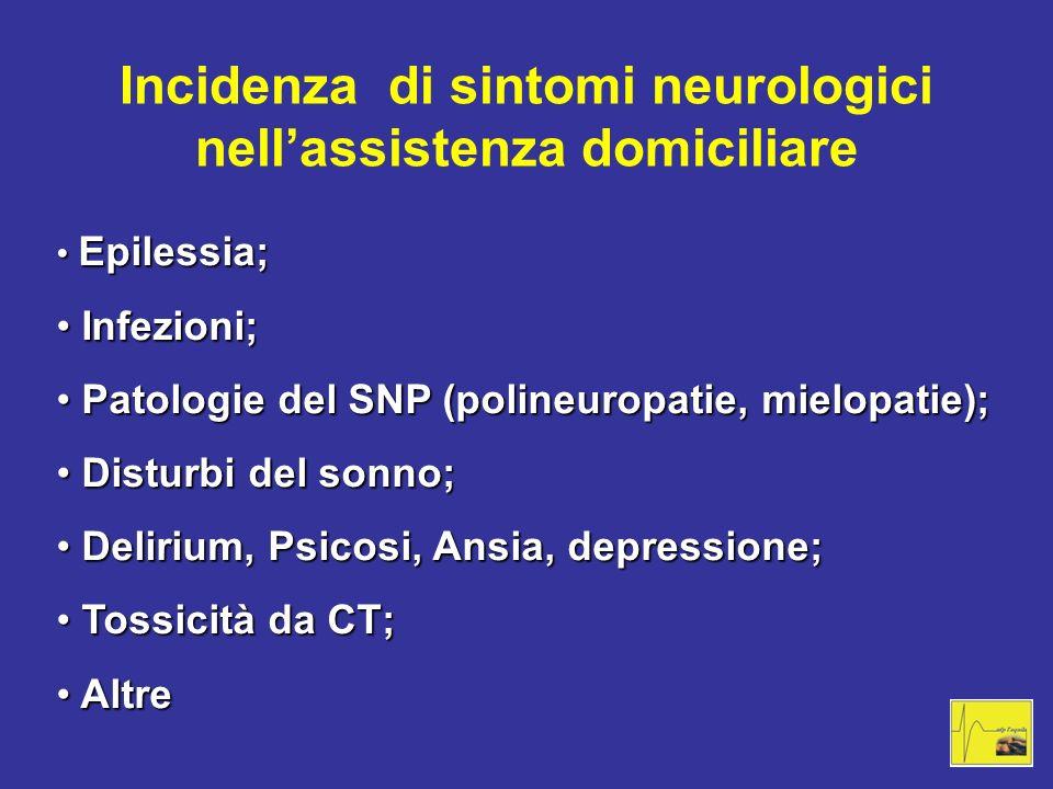 Incidenza di sintomi neurologici nell'assistenza domiciliare