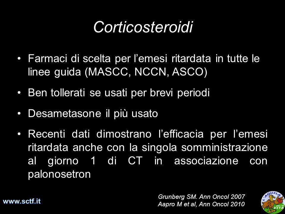 Corticosteroidi Farmaci di scelta per l'emesi ritardata in tutte le linee guida (MASCC, NCCN, ASCO)