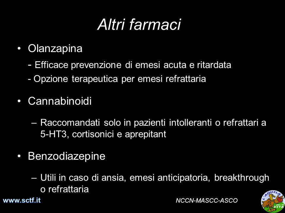 Altri farmaci Olanzapina